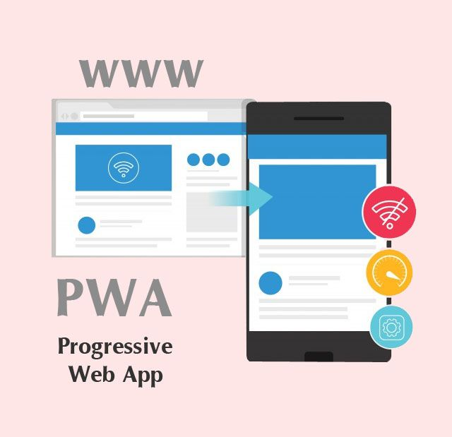 ProgressiveWebApps02